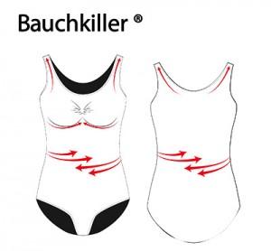 Bauchkiller