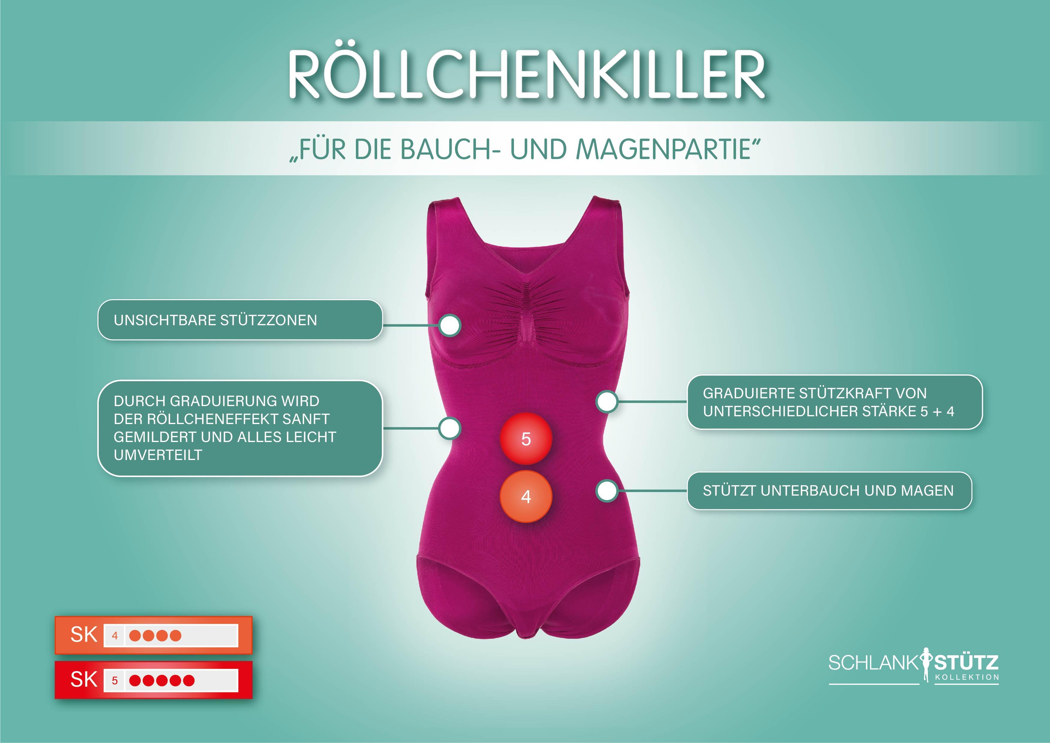 Röllchenkiller_für_die_Bauch_und_Magenpartie